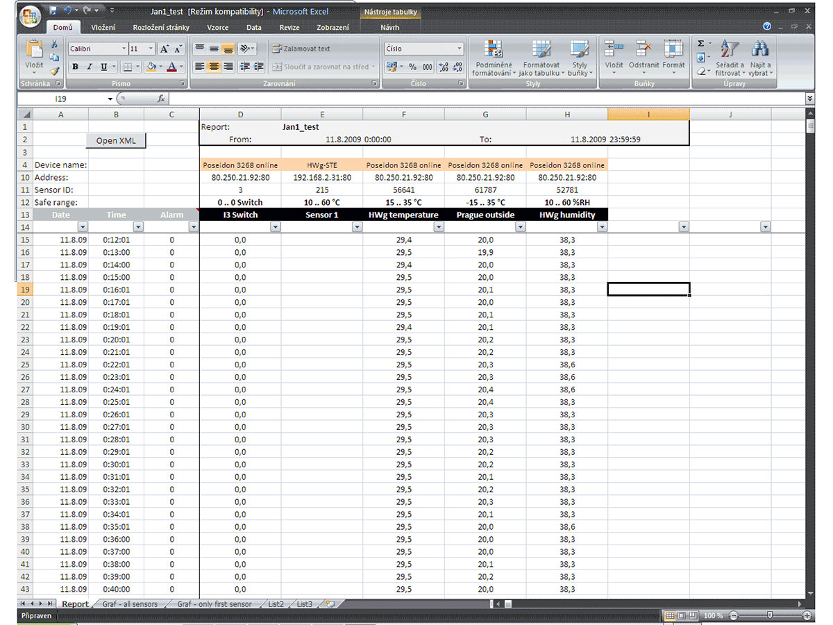 HWG-PDMS 200 monitorovací software s grafy a MS excel